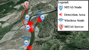 How the MITAS wildlife tracking and monitoring system works